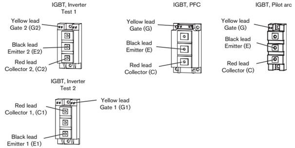 Quy Trình Xử Lý Lỗi Máy Cắt Plasma Hypertherm 7