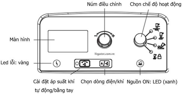 Máy Cắt Plasma Hypertherm - Điều khiển phía trước và đèn LED