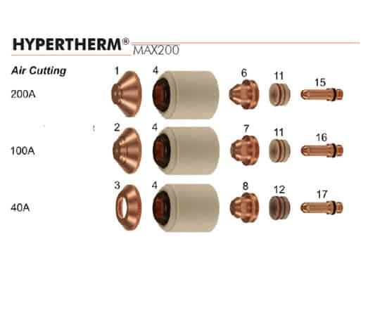 Cách Chọn Phụ Kiện Máy Cắt Plasma Chuẩn 2