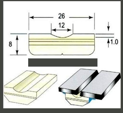 Sứ lót đường hàn loại Rãnh 12mm WS-601; Tròn WS-606 F10 F12 1