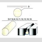 Sứ lót đường hàn loại Rãnh 12mm WS-601; Tròn WS-606 F10 F12 6