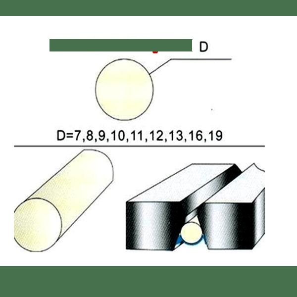 Sứ lót đường hàn loại Rãnh 12mm WS-601; Tròn WS-606 F10 F12 2