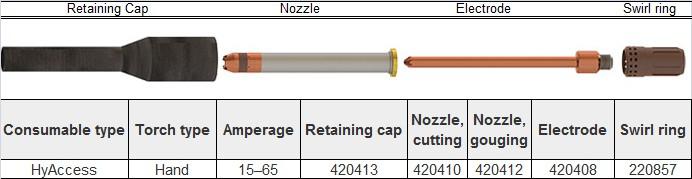 Bộ phụ kiện lắp đầu mỏ cắt plasma của máy Powermax 45XP | Hypertherm USA 8