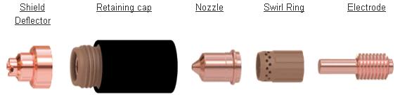 Bộ phụ kiện lắp đầu mỏ cắt plasma Powermax 85 | Hypertherm USA 2