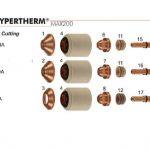 Cách Nhận Biết Phụ Kiện Cắt Plasma Chính Hãng Hypertherm 3